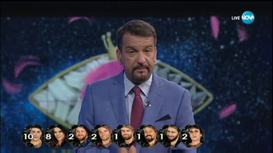VIP Brother 2018 (19.09.2018)